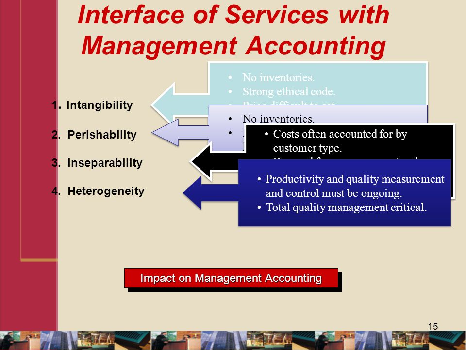 Interface of Services with Management Accounting