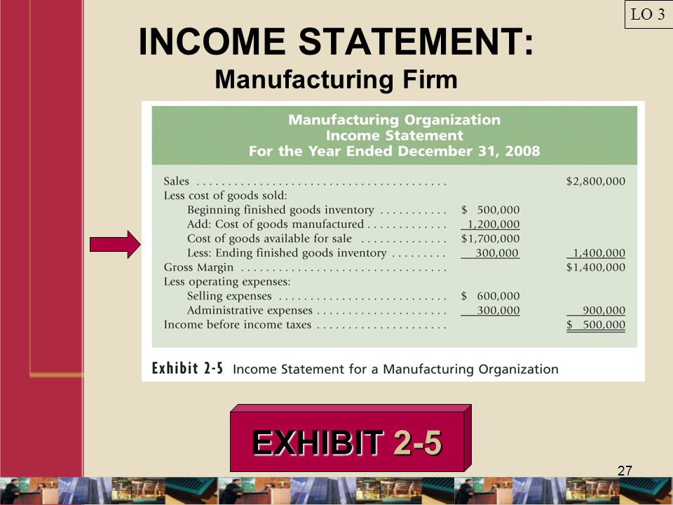 INCOME STATEMENT: Manufacturing Firm