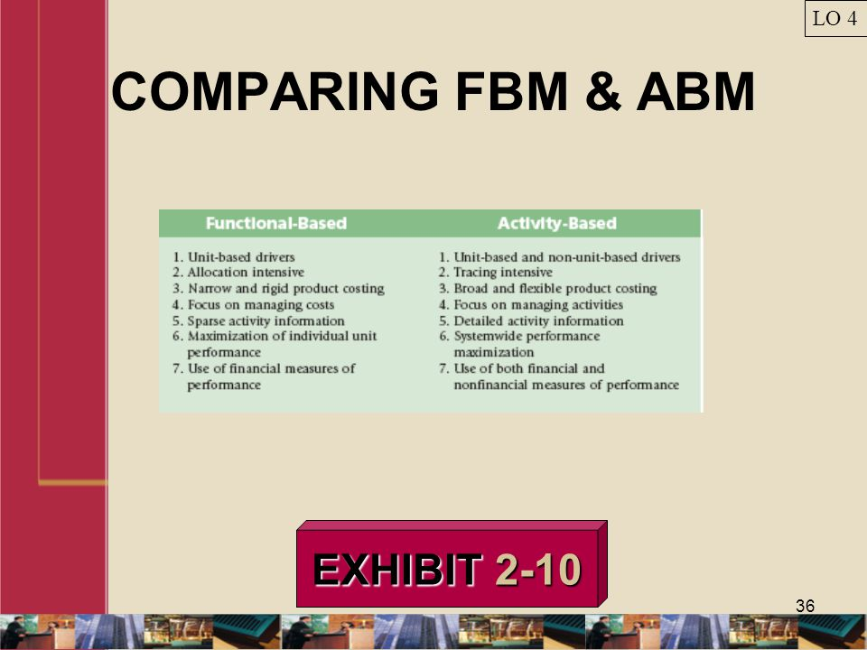 LO 4 COMPARING FBM & ABM EXHIBIT 2-10