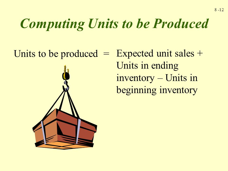 Computing Units to be Produced