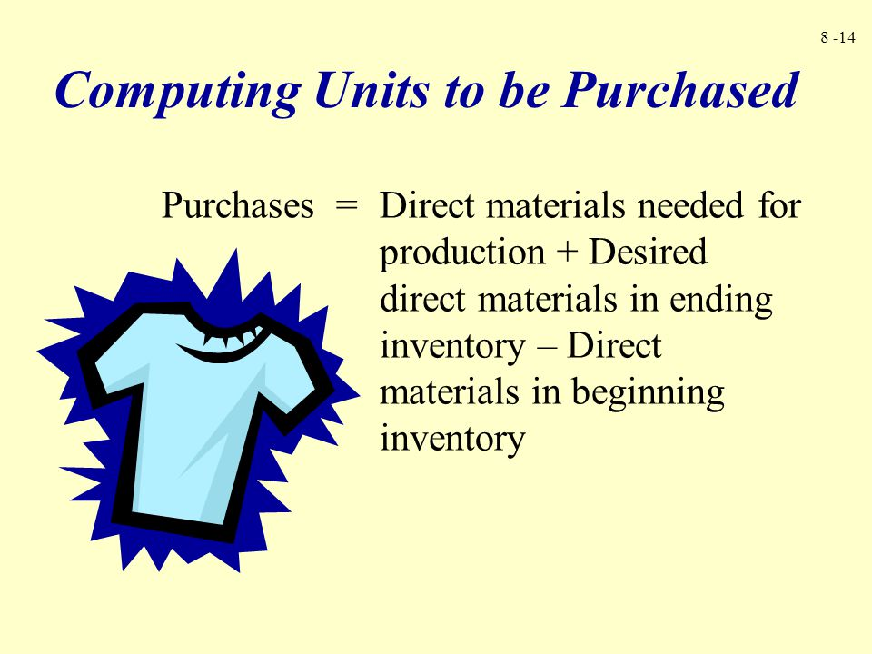 Computing Units to be Purchased