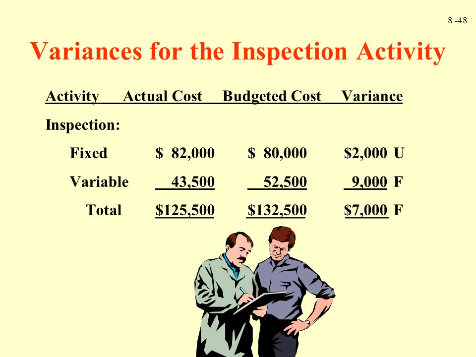 Variances for the Inspection Activity