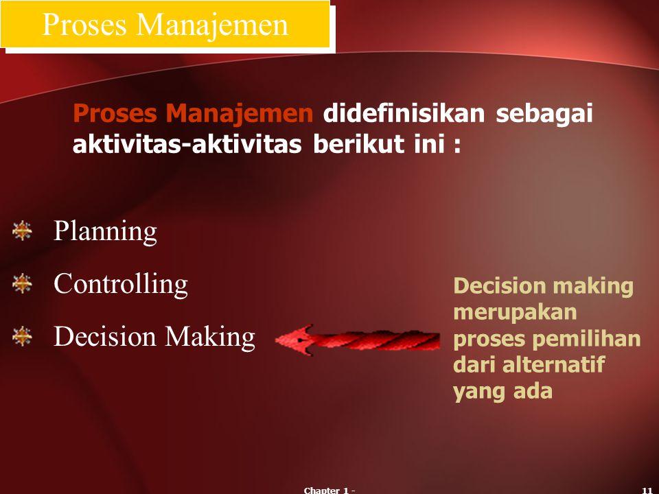 Proses Manajemen Planning Controlling Decision Making