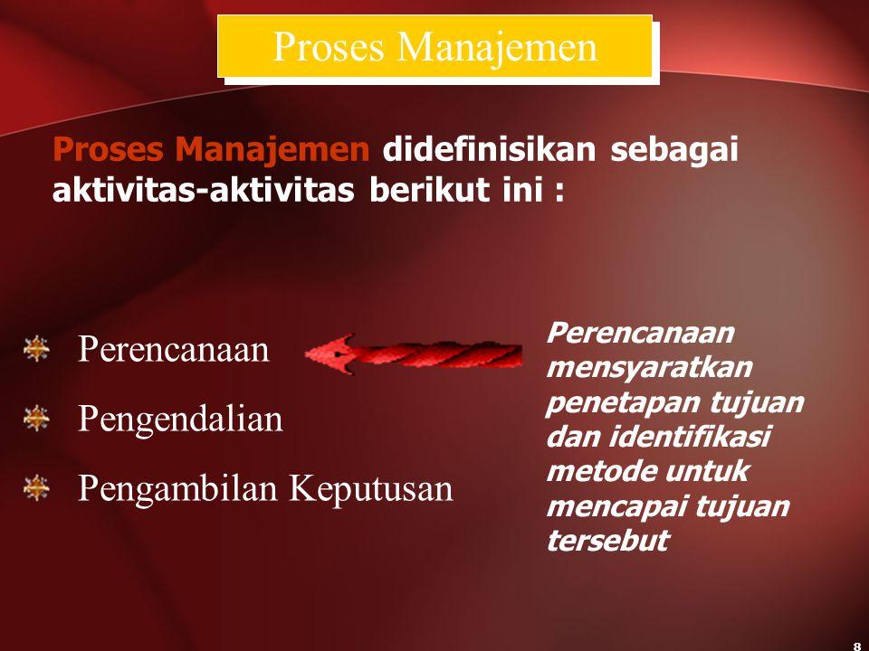 Proses Manajemen Perencanaan Pengendalian Pengambilan Keputusan