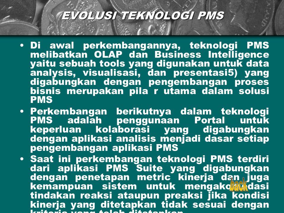 EVOLUSI TEKNOLOGI PMS