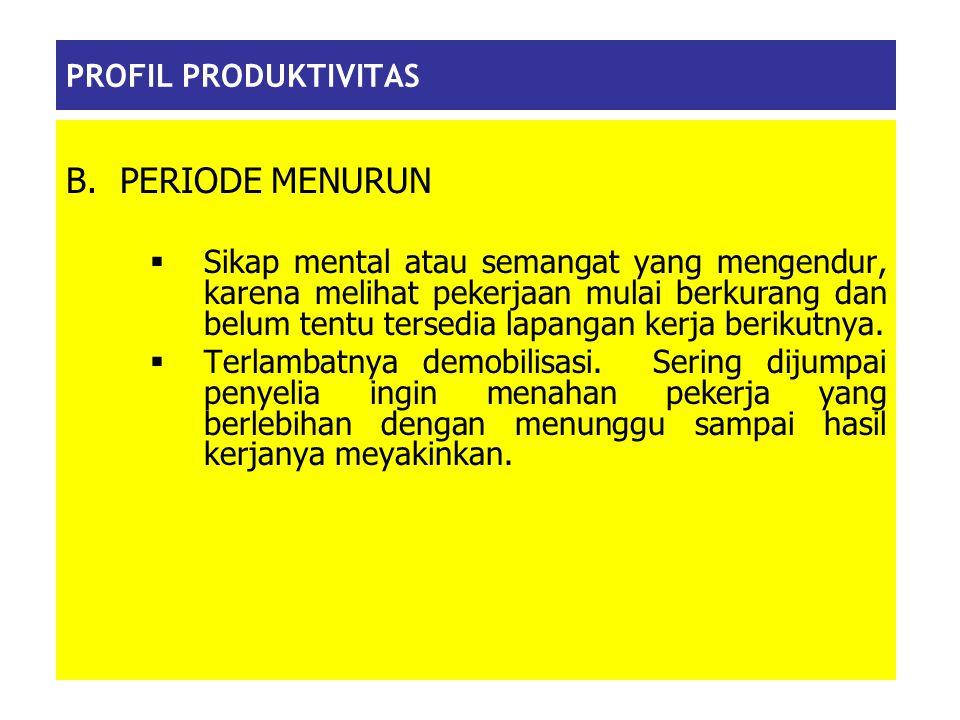 B. PERIODE MENURUN PROFIL PRODUKTIVITAS