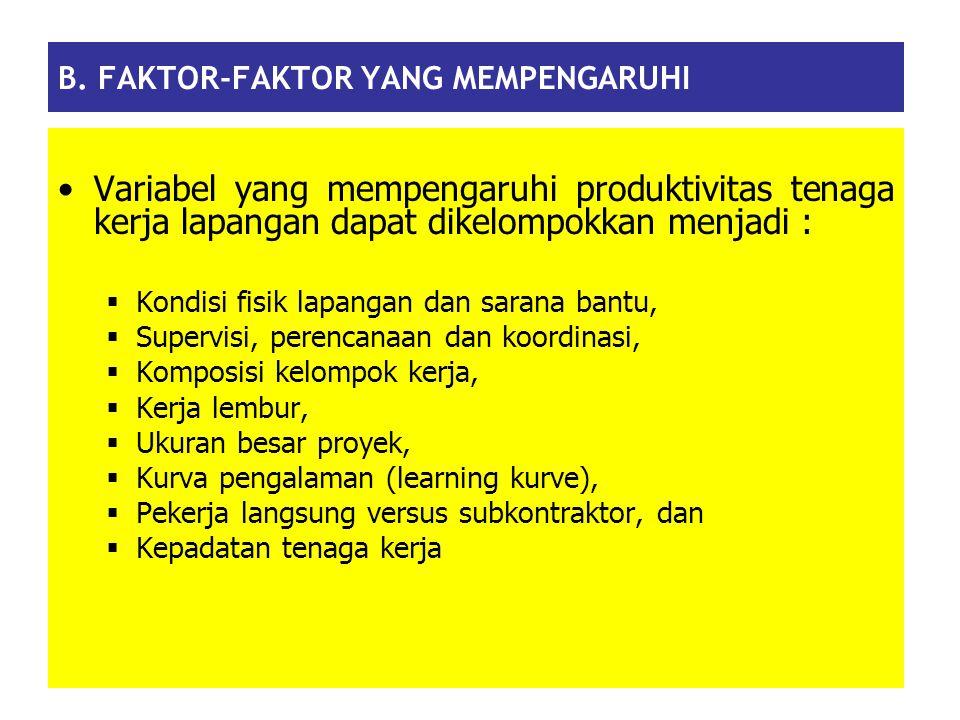 B. FAKTOR-FAKTOR YANG MEMPENGARUHI