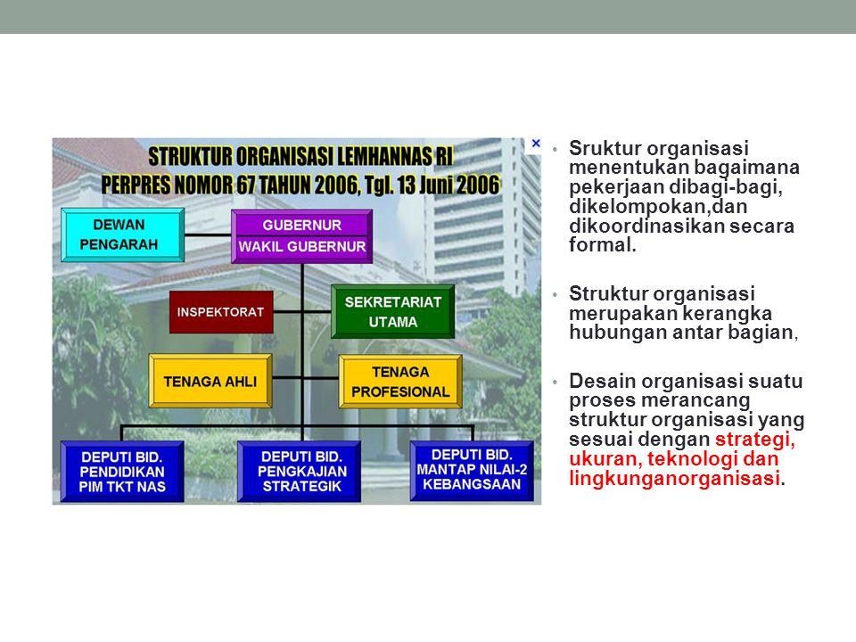 Struktur organisasi merupakan kerangka hubungan antar bagian,