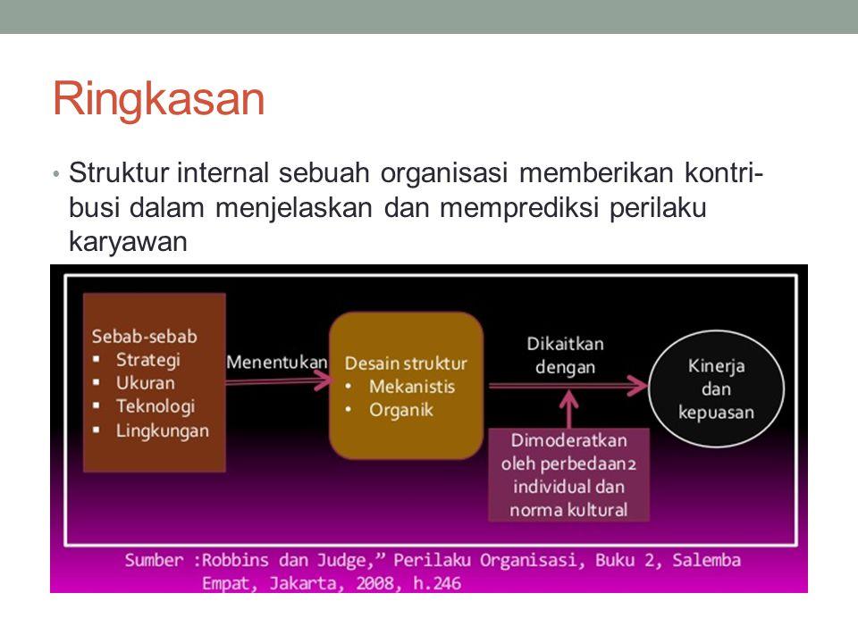Ringkasan Struktur internal sebuah organisasi memberikan kontri-busi dalam menjelaskan dan memprediksi perilaku karyawan.