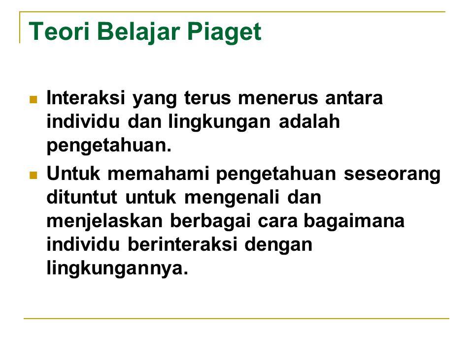 Teori Belajar Piaget Interaksi yang terus menerus antara individu dan lingkungan adalah pengetahuan.
