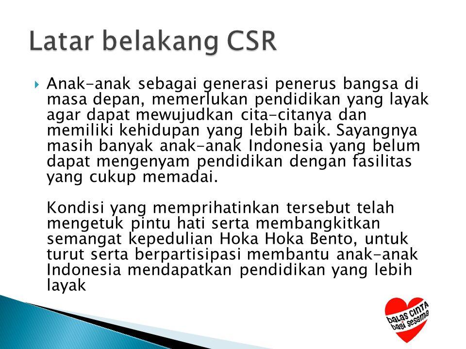 Latar belakang CSR