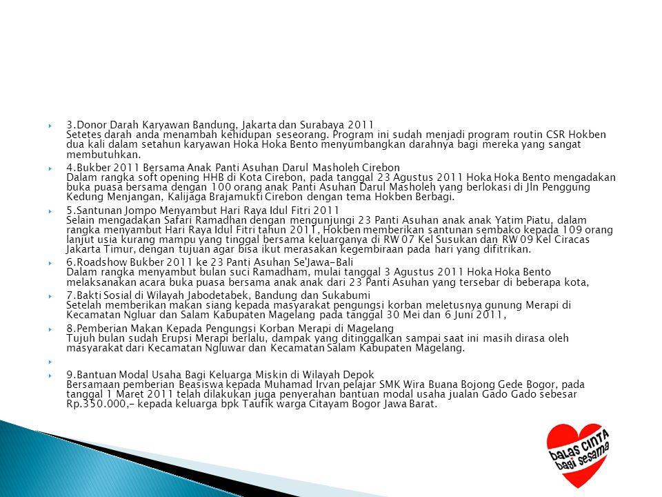 3.Donor Darah Karyawan Bandung, Jakarta dan Surabaya 2011 Setetes darah anda menambah kehidupan seseorang. Program ini sudah menjadi program routin CSR Hokben dua kali dalam setahun karyawan Hoka Hoka Bento menyumbangkan darahnya bagi mereka yang sangat membutuhkan.