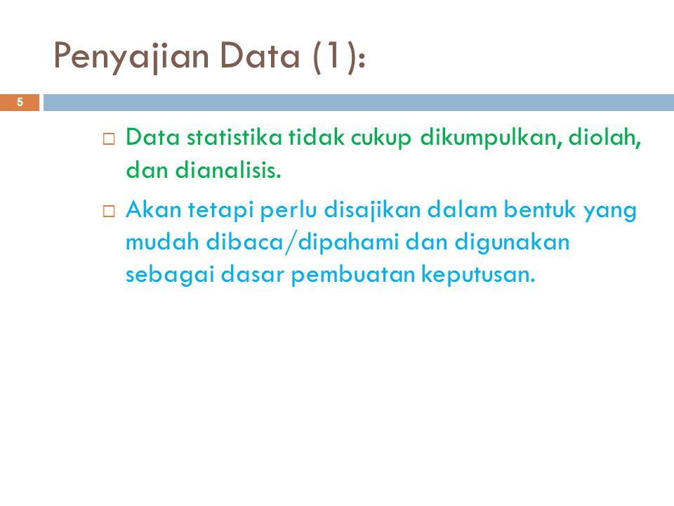 Penyajian Data (1): Data statistika tidak cukup dikumpulkan, diolah, dan dianalisis.