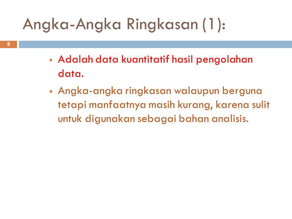 Angka-Angka Ringkasan (1):