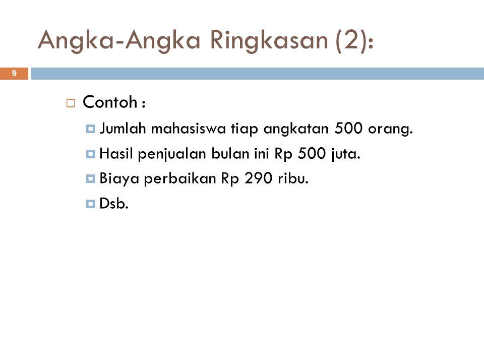 Angka-Angka Ringkasan (2):