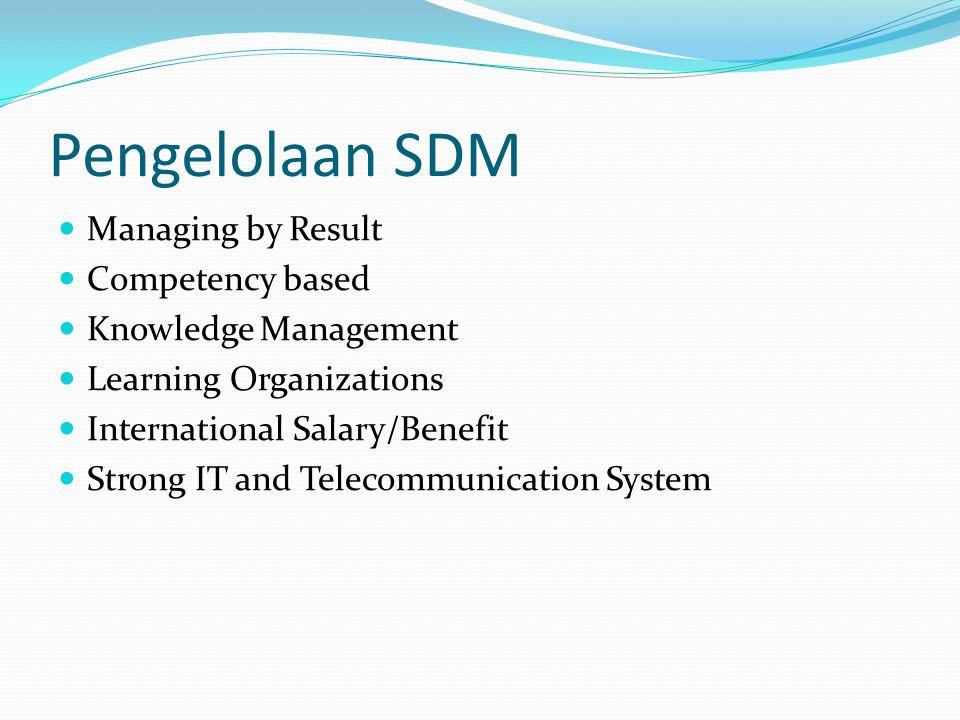 Pengelolaan SDM Managing by Result Competency based