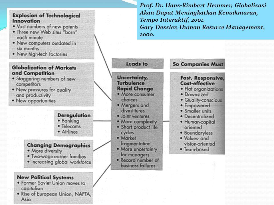 Prof. Dr. Hans-Rimbert Hemmer, Globalisasi Akan Dapat Meningkatkan Kemakmuran, Tempo Interaktif, 2001.