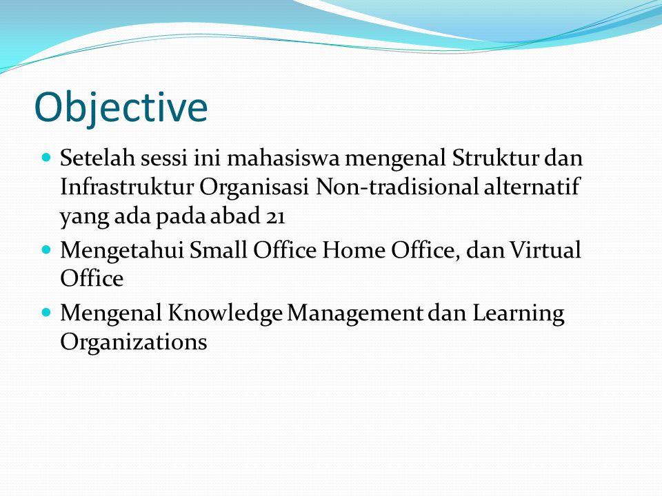 Objective Setelah sessi ini mahasiswa mengenal Struktur dan Infrastruktur Organisasi Non-tradisional alternatif yang ada pada abad 21.