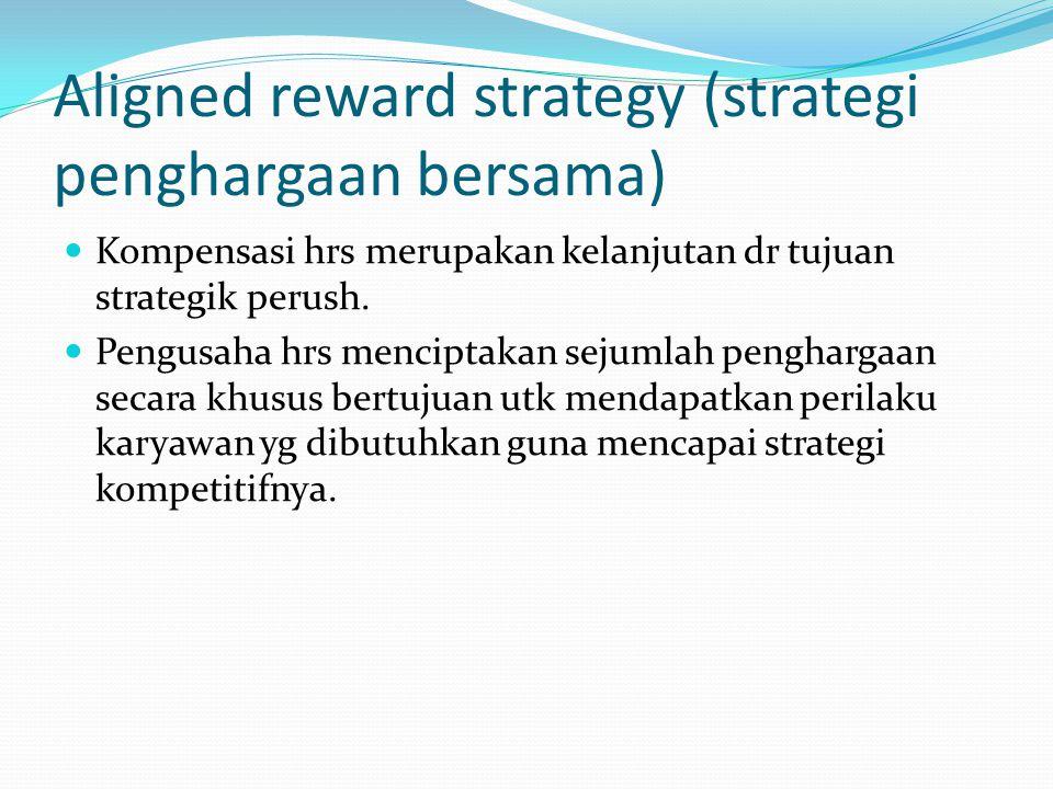 Aligned reward strategy (strategi penghargaan bersama)