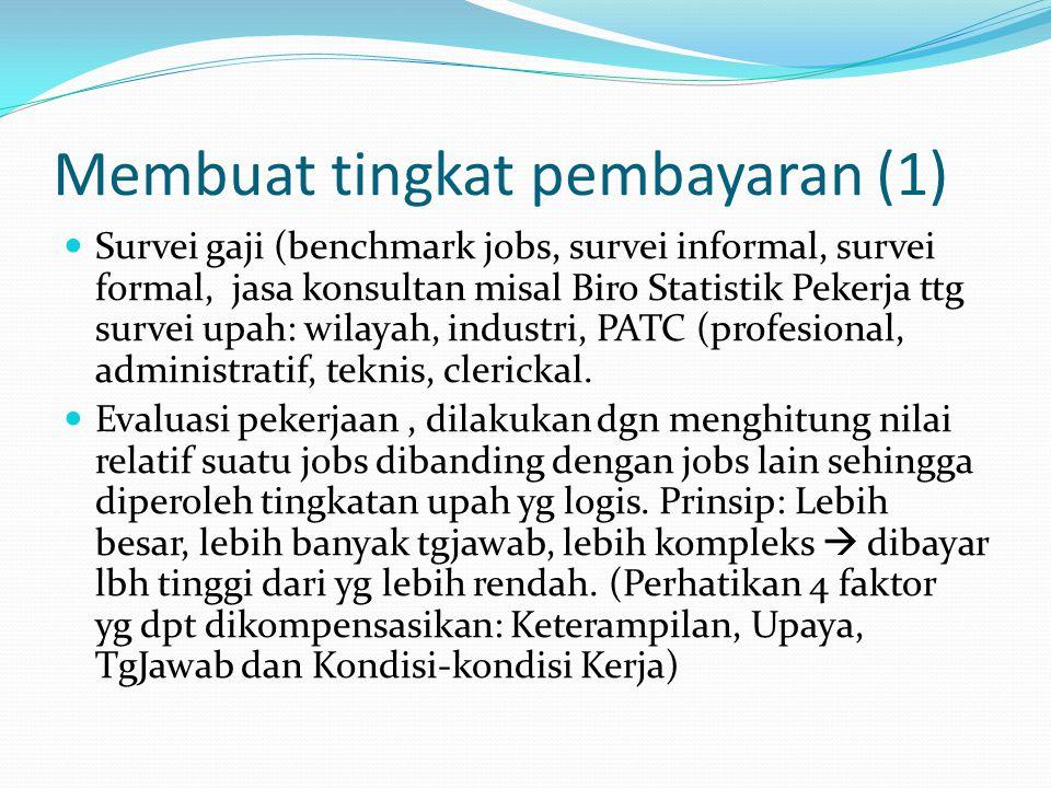 Membuat tingkat pembayaran (1)