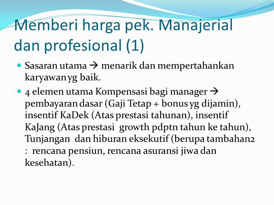 Memberi harga pek. Manajerial dan profesional (1)