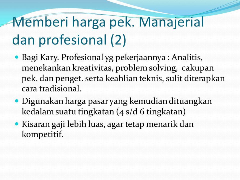 Memberi harga pek. Manajerial dan profesional (2)