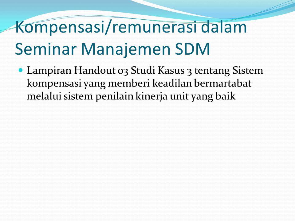 Kompensasi/remunerasi dalam Seminar Manajemen SDM