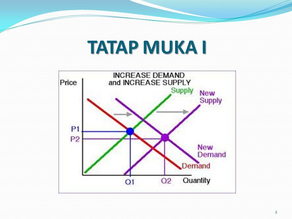 TATAP MUKA I