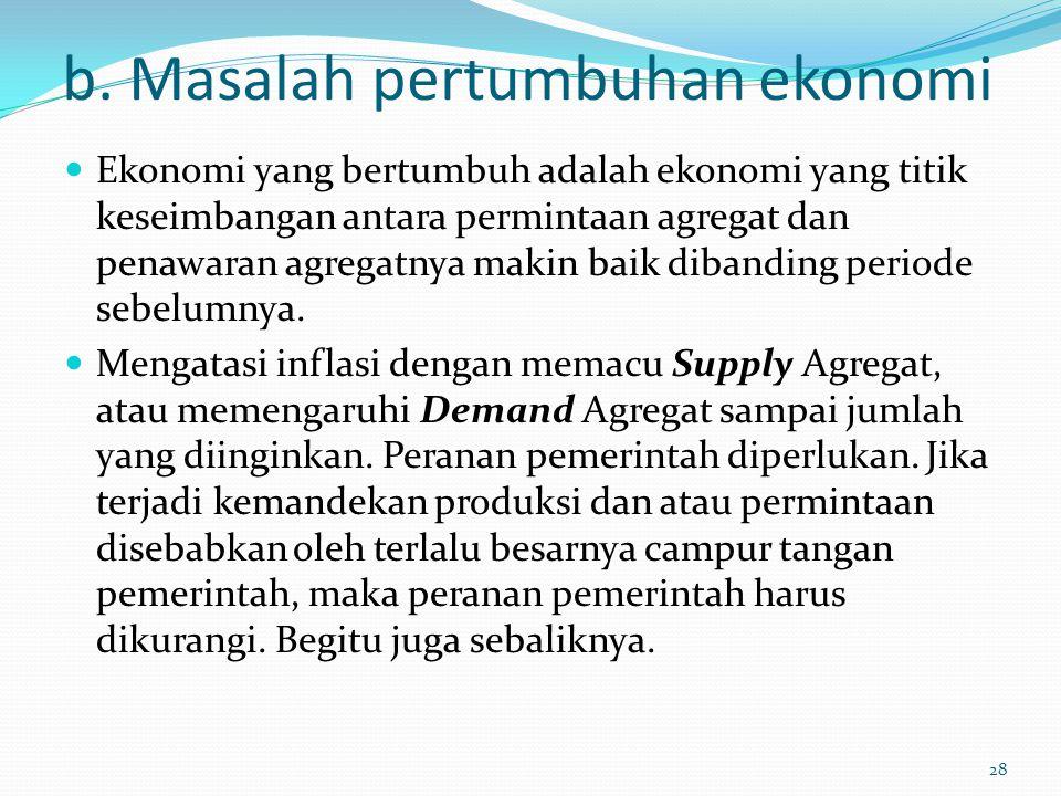 b. Masalah pertumbuhan ekonomi