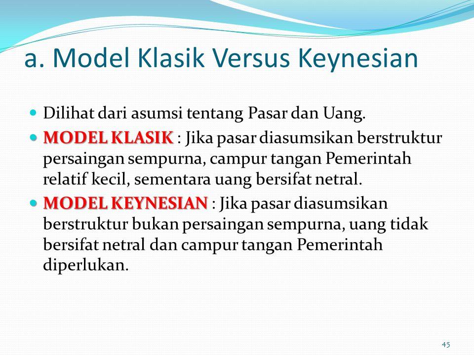 a. Model Klasik Versus Keynesian