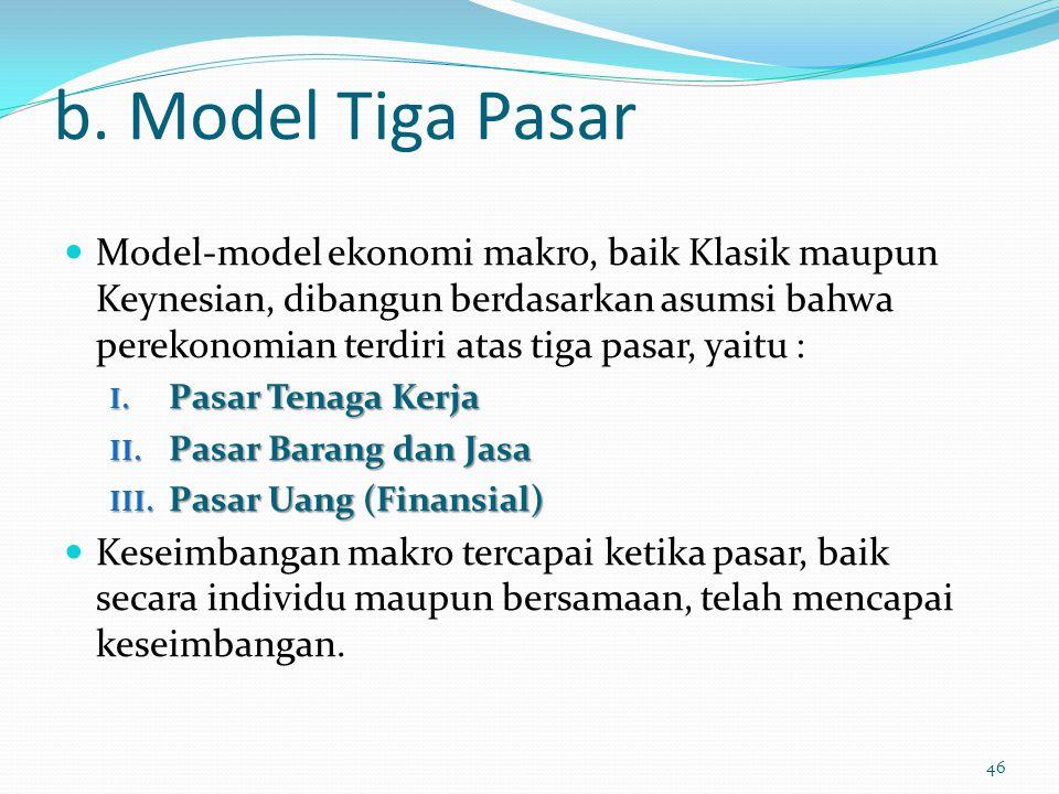 b. Model Tiga Pasar