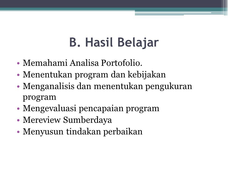 B. Hasil Belajar Memahami Analisa Portofolio.