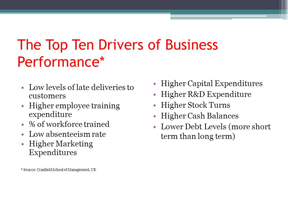 The Top Ten Drivers of Business Performance*