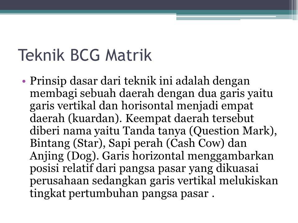Teknik BCG Matrik
