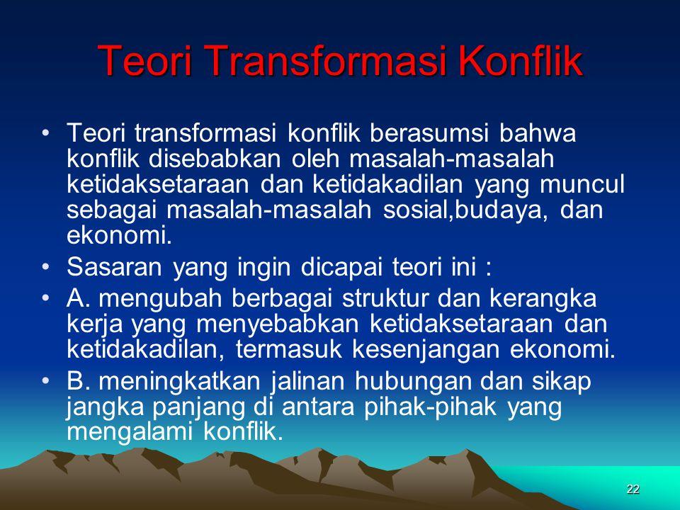Teori Transformasi Konflik