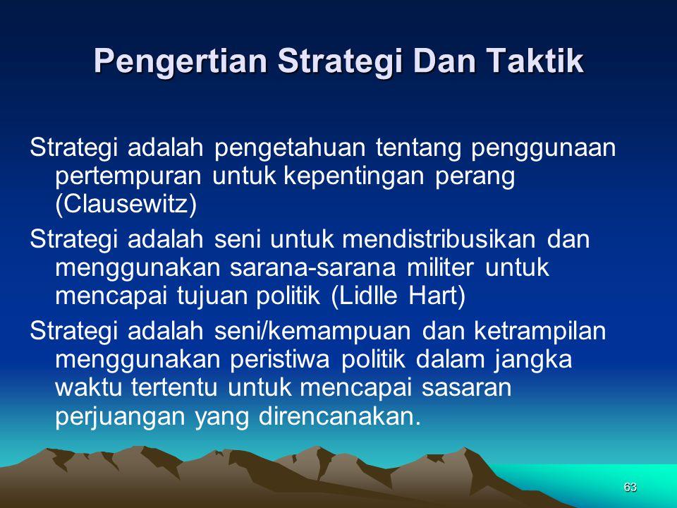 Pengertian Strategi Dan Taktik