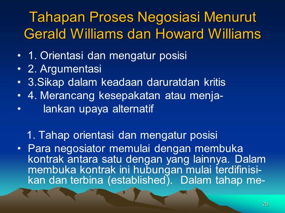Tahapan Proses Negosiasi Menurut Gerald Williams dan Howard Williams