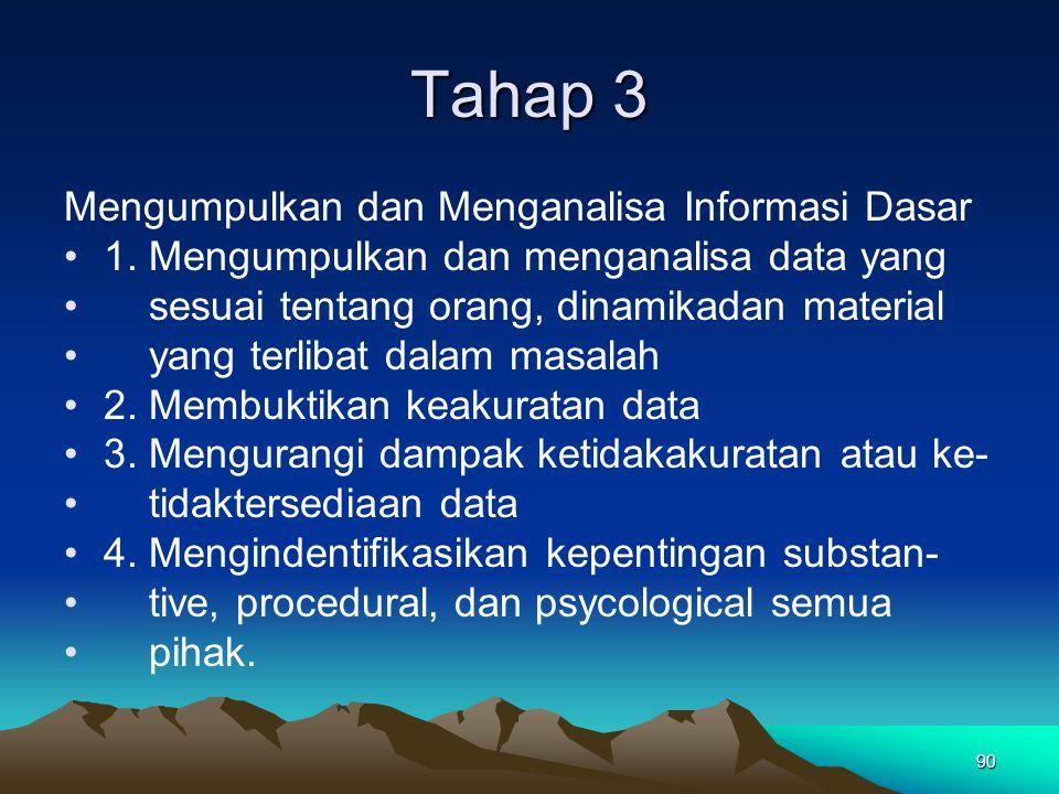 Tahap 3 Mengumpulkan dan Menganalisa Informasi Dasar