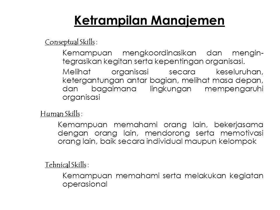 Ketrampilan Manajemen