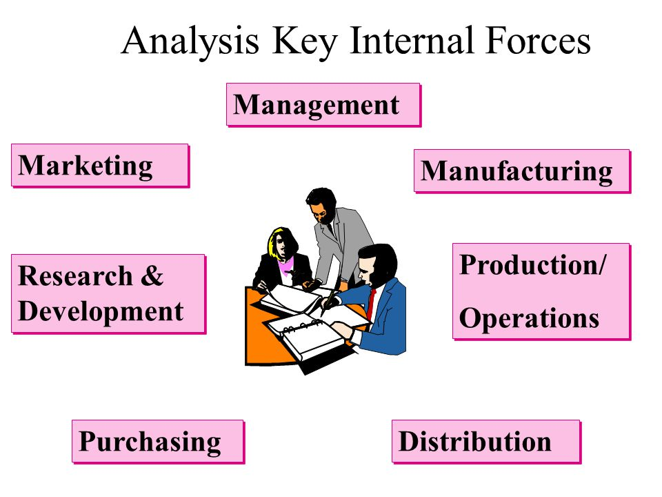 Analysis Key Internal Forces