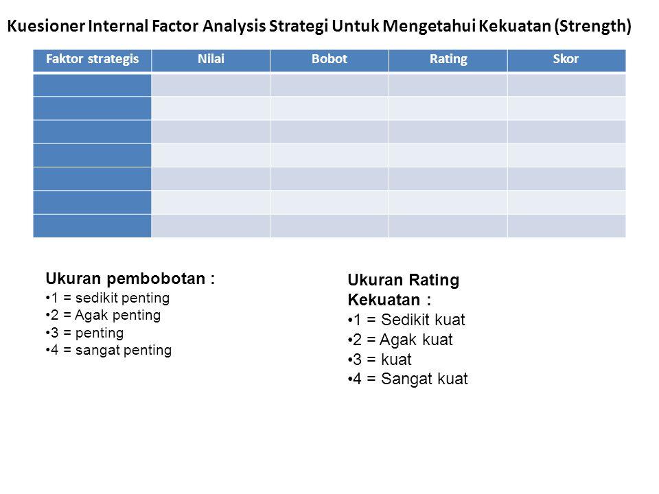 Kuesioner Internal Factor Analysis Strategi Untuk Mengetahui Kekuatan (Strength)