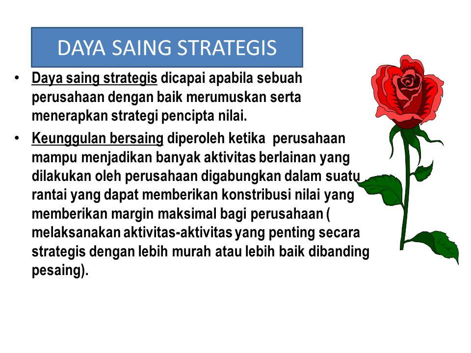 DAYA SAING STRATEGIS Daya saing strategis dicapai apabila sebuah perusahaan dengan baik merumuskan serta menerapkan strategi pencipta nilai.