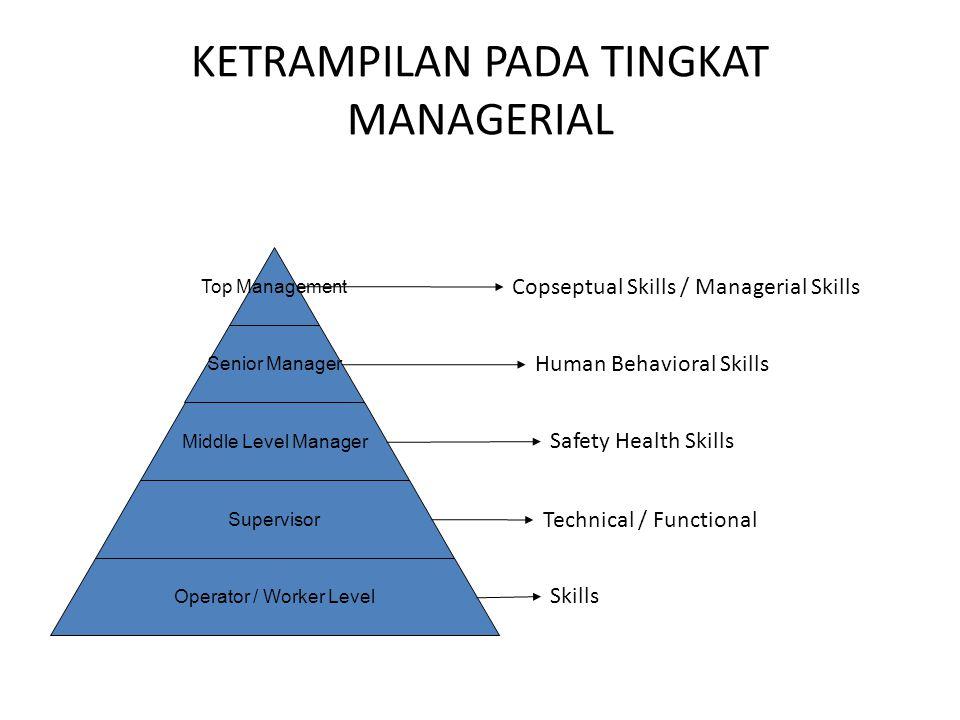 KETRAMPILAN PADA TINGKAT MANAGERIAL