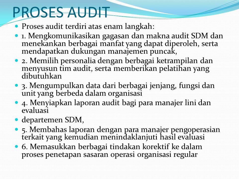 PROSES AUDIT Proses audit terdiri atas enam langkah: