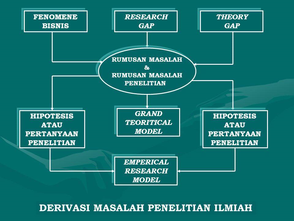 DERIVASI MASALAH PENELITIAN ILMIAH