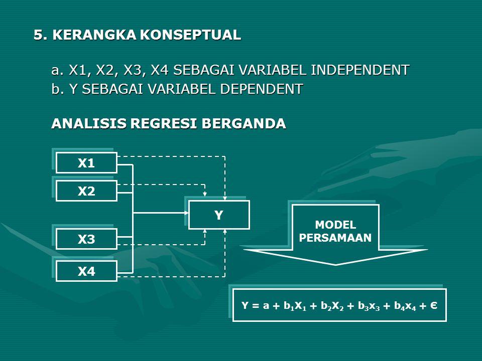 a. X1, X2, X3, X4 SEBAGAI VARIABEL INDEPENDENT