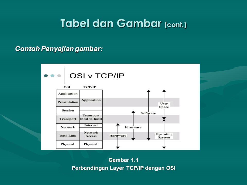 Tabel dan Gambar (cont.)