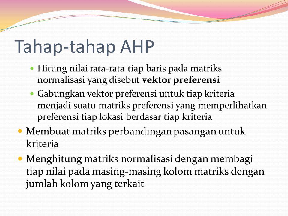 Tahap-tahap AHP Membuat matriks perbandingan pasangan untuk kriteria