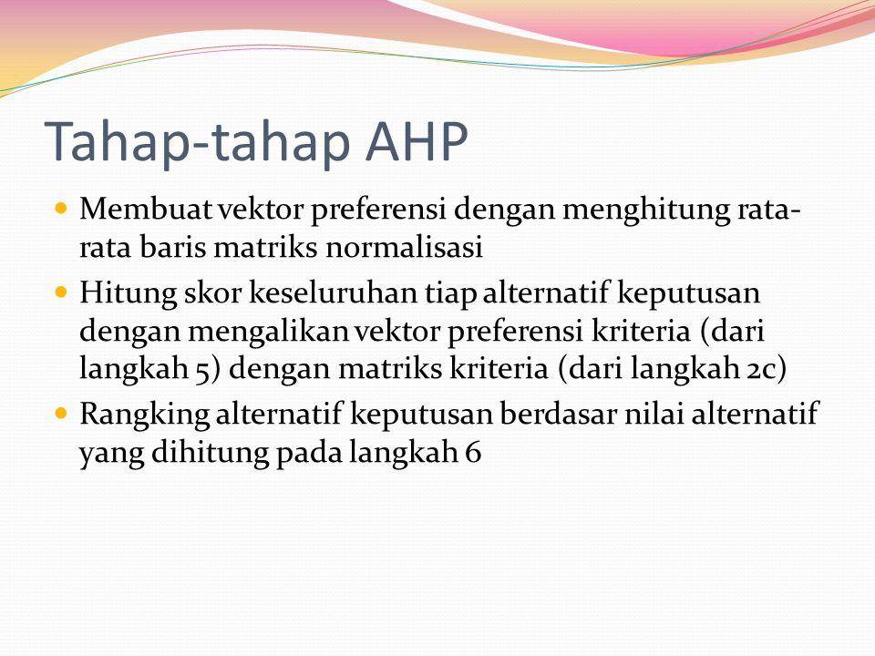 Tahap-tahap AHP Membuat vektor preferensi dengan menghitung rata-rata baris matriks normalisasi.