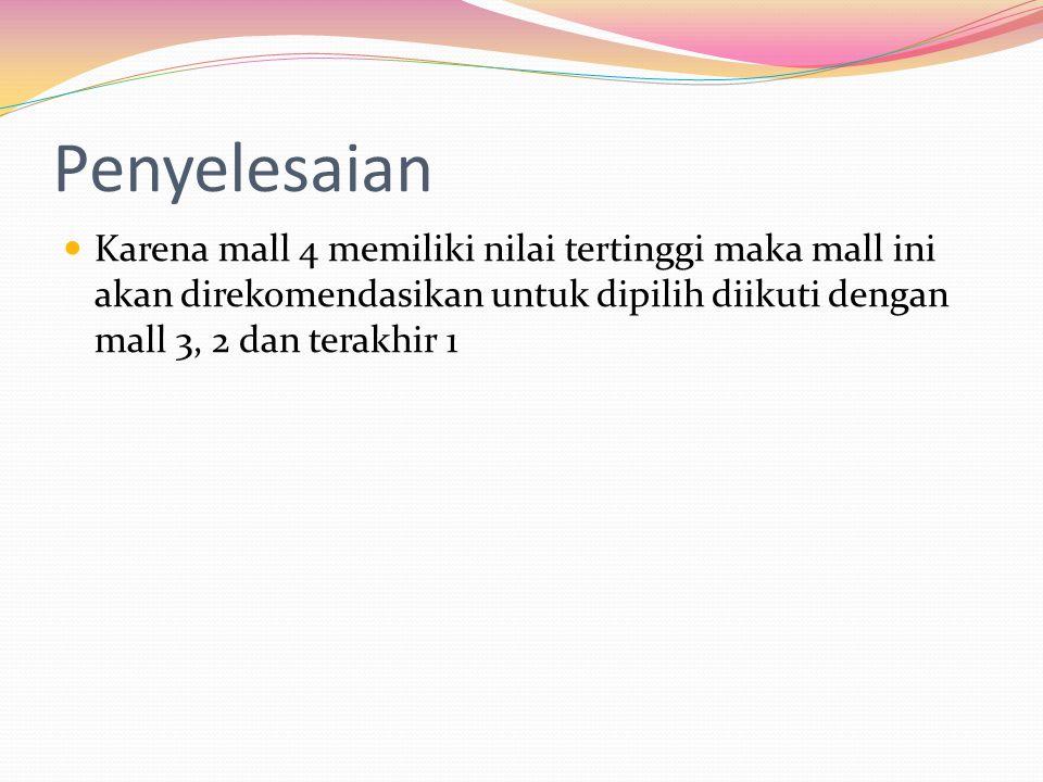 Penyelesaian Karena mall 4 memiliki nilai tertinggi maka mall ini akan direkomendasikan untuk dipilih diikuti dengan mall 3, 2 dan terakhir 1.